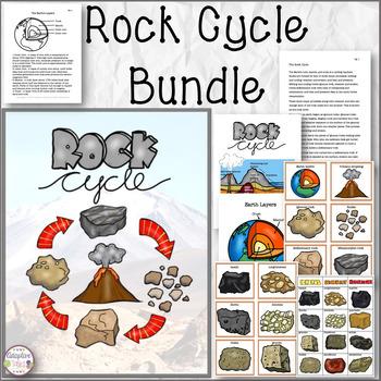 Rock Cycle Bundle