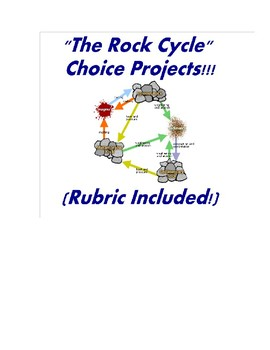 Rock Cycle Choice Project