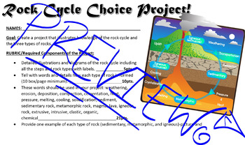 Rock Cycle Choice Project Rubric