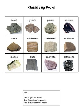 Rock Cycle: Classifying Rocks