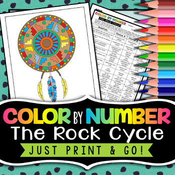 Rock Cycle Color by Number - Science Color by Number