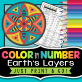 Earth's Layers Color by Number - Science Color by Number