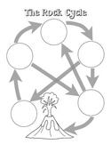 Rock Cycle Diagram Activity