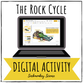 Rock Cycle Digital Activity (TEKS) for Distance Learning -