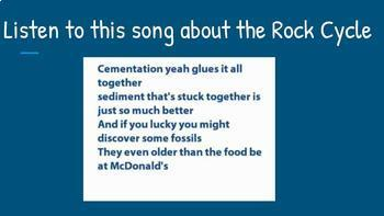 Rock Cycle - Digital Resource