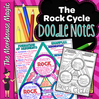 ROCK CYCLE SCIENCE DOODLE NOTES, INTERACTIVE NOTEBOOK, MINI ANCHOR CHART