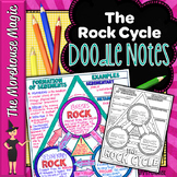 THE ROCK CYCLE SCIENCE DOODLE NOTES, INB, MINI ANCHOR CHART, + QUIZ!
