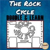 Rock Cycle (Sedimentary, Metamorphic, Igneous) Science Doodle Notes w/ FREE QUIZ