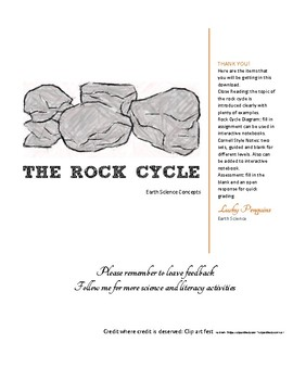 Rock Cycle Earth Science Concepts Lesson