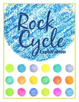 Rock Cycle Exploration Lab - {Editable}