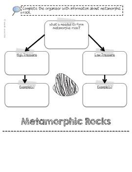 Rock Cycle Flip Book: Bilingual Print Edition