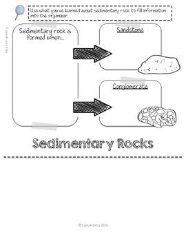 Rock Cycle Flip Book: Bilingual Print Edition {El Ciclo de las Rocas}