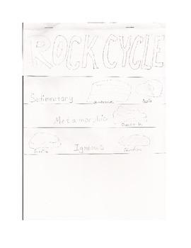 Rock Cycle Flip Book Lesson Plan