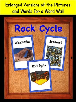 Rock Cycle Vocabulary Interactive Notebook