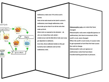 Rock Cycle Foldable