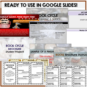 Rock Cycle Projects Google Classroom