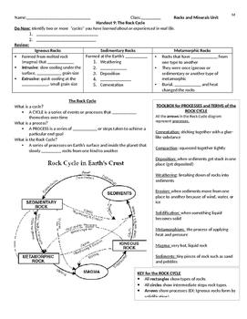 Rock Cycle Handout