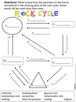 rock cycle handout and quiz by math and science lover tpt. Black Bedroom Furniture Sets. Home Design Ideas