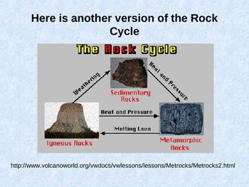 Rock Cycle High School to College Presentation