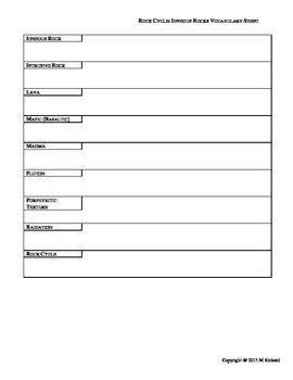 Rock Cycle: Igneous Rocks Vocabulary Sheet