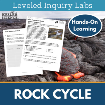 Rock Cycle Inquiry Labs