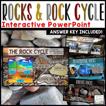 Rock Cycle PowerPoint Interactive