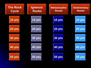 Rock Cycle Jeopardy Review Game - PowerPoint