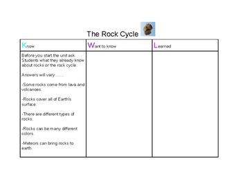 Rock Cycle KWL Chart Freebie