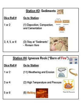 Rock Cycle LAB: DICE GAME! USGS Acclaimed  Kids LOVE IT! Multiple Versions