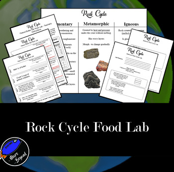 Rock Cycle Peanut Butter Bar and Starburst Labs