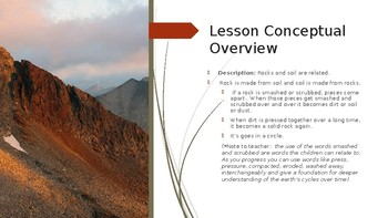 Rock Cycle Lesson Plan Grades 1-3
