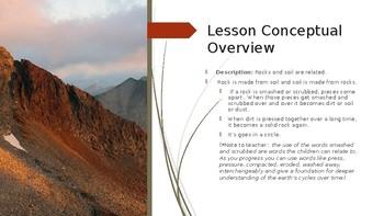 Rock Cycle Lesson Plan Grades 1-3