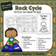 Rock Cycle Mini Book BUNDLE
