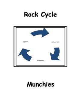 Rock Cycle Munchies