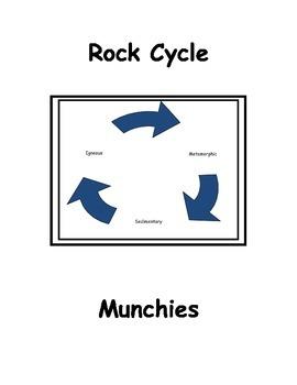 Rock Cycle Munchies