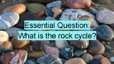 Rock Cycle Museum Project