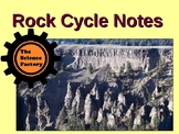 Rock Cycle Notes PowerPoint