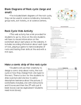 Rock Cycle Packet
