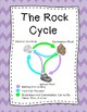 Rock Cycle Posters