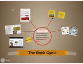 Rock Cycle Prezi Presentation