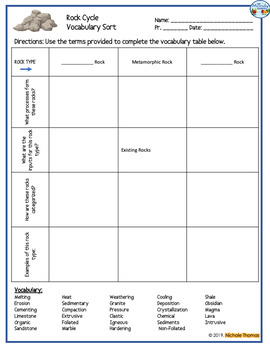 Rock Cycle Quick Notes and Vocabulary Sort for High School