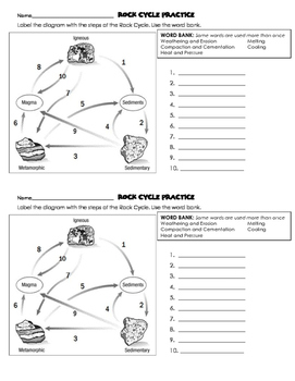 Rock Cycle Quiz with answer key and practice worksheets by ...