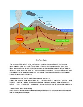 Rock Cycle Research Project with Thinglink