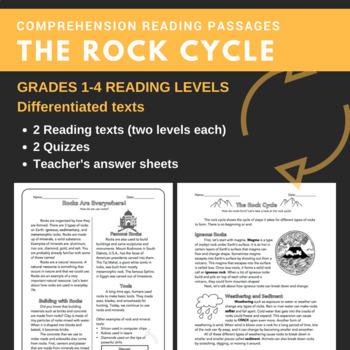 Rock Cycle - Nonfiction Reading Comprehension Passages & Quizzes