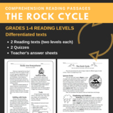 Rock Cycle Nonfiction Reading Comprehension Passages & Quizzes