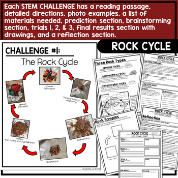 Rock Cycle STEM Challenges