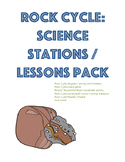 Rock Cycle: Science Stations or Lesson Pack