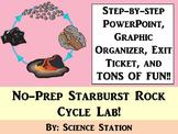 Rock Cycle - Starburst Lab