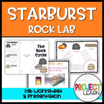 Rock Cycle Starburst Lab