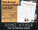 Rock Cycle- Starburst Lab Reflection